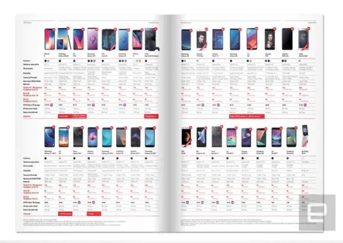 Nuove immagini, svelano il design del Huawei P20