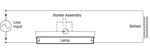 wiring of fluorescent lamp