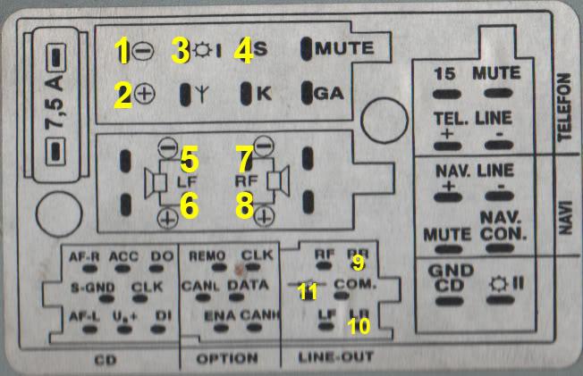 Audi A4 Radio Wiring Diagram circuit diagram template