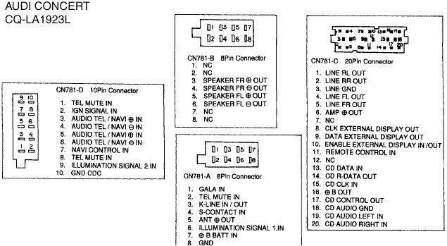 this is the wiring diagram of the two radio plugs 14 16 pin for