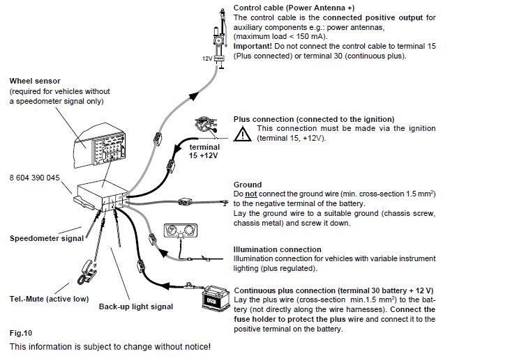 Blaupunkt Car Radio Stereo Audio Wiring Diagram Autoradio connector