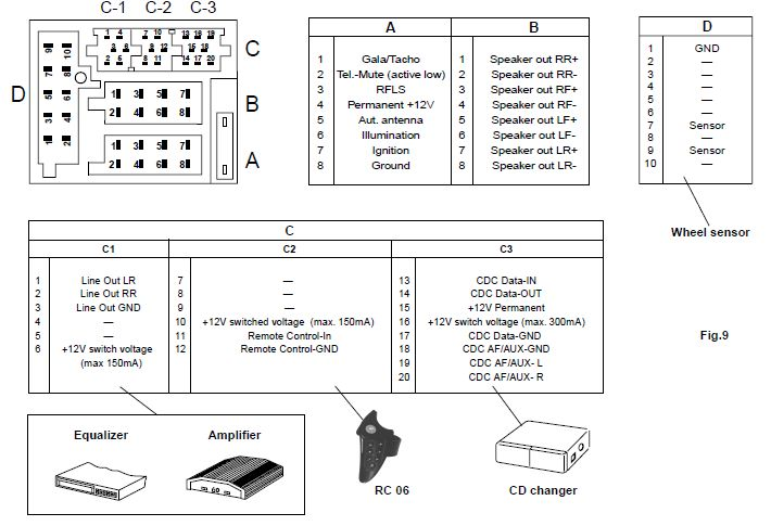 car amplifier wiring diagram standard