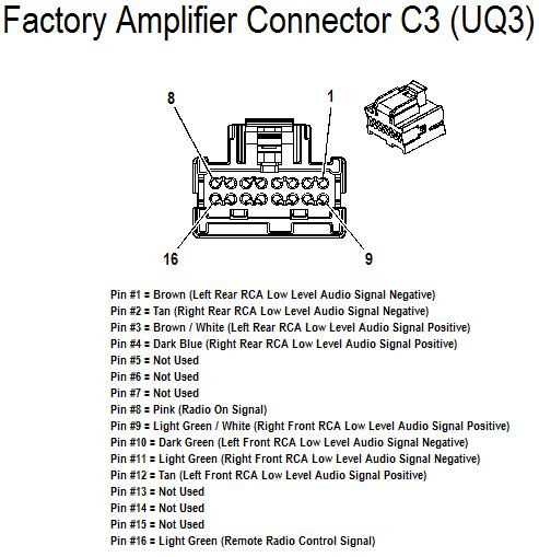CHEVROLET Car Radio Stereo Audio Wiring Diagram Autoradio connector