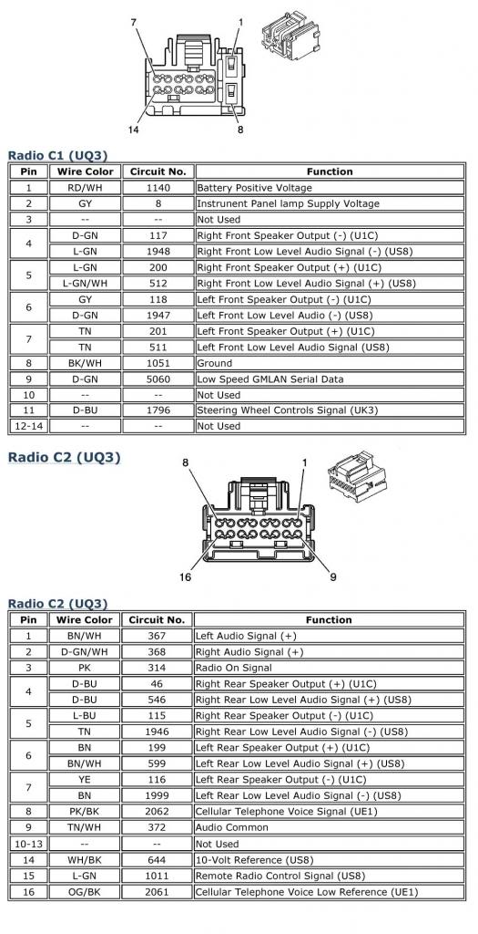 2002 chevrolet impala car stereo wiring diagram