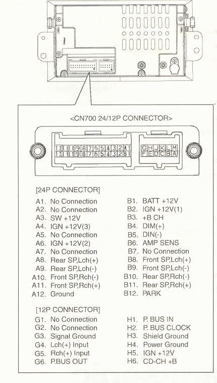 2003 Cadillac Cts Stereo Wiring Wiring Schematic Diagram