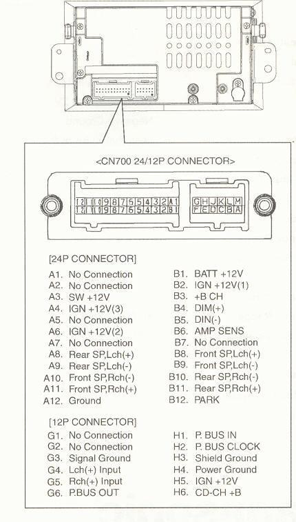 subaru color code wiring diagram