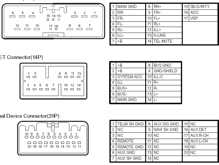 radio wiring diagram honda car radio stereo audio wiring diagram