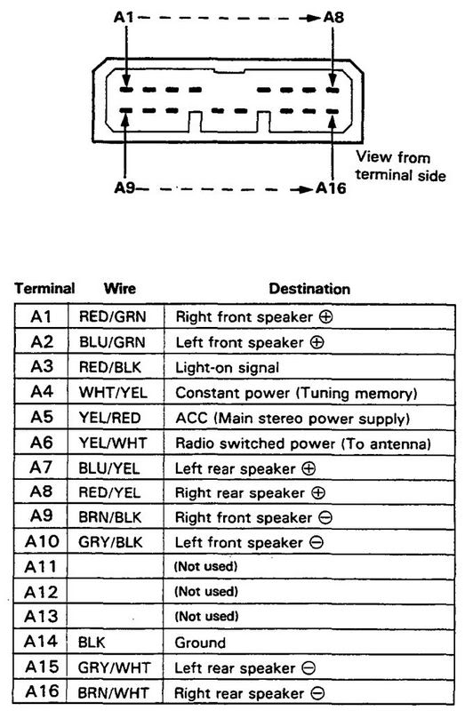 1995 Honda Passport Radio Wiring Wiring Diagram