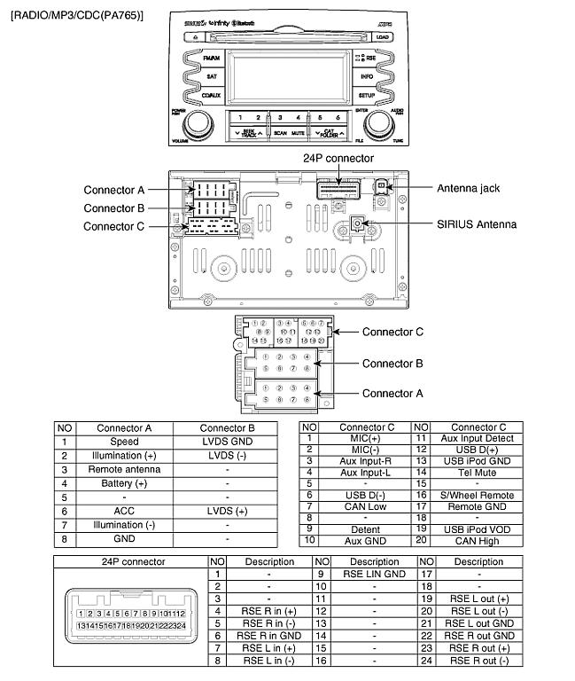 2010 kia soul radio wiring diagram