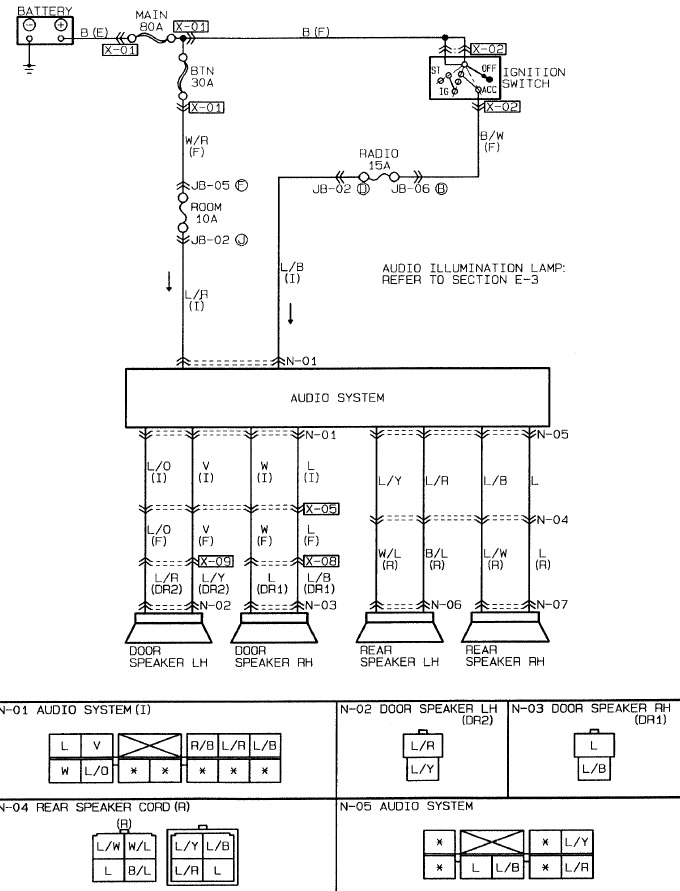 mazda 626 radio wiring harness