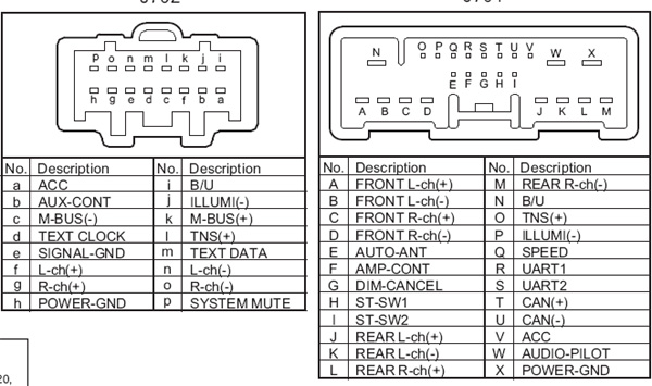 panasonic car radio wiring diagram