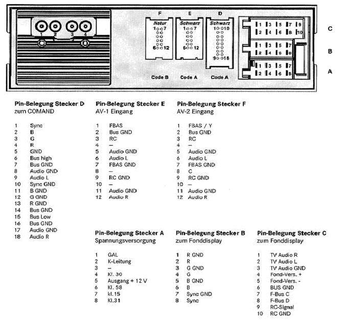 w203 radio wiring