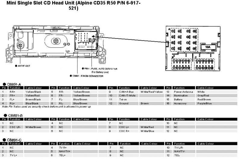mini cooper stereo wiring