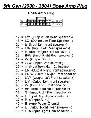 1998 Nissan Altima Stereo Wiring Diagram Wiring Schematic Diagram