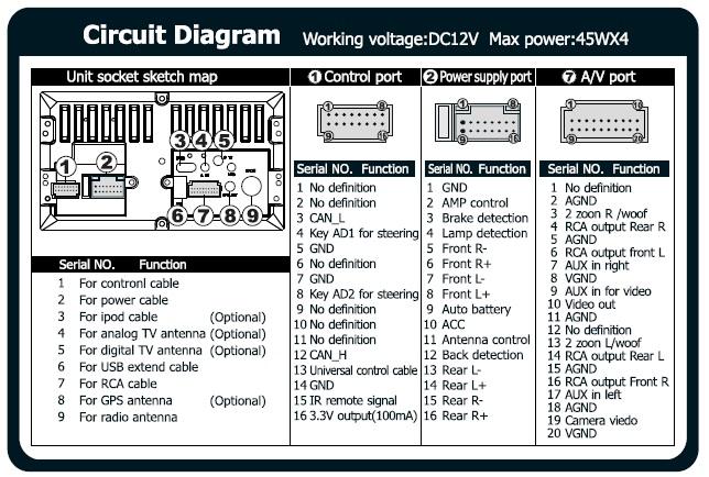 Opel Ac Wiring Diagrams - Adminddnssch \u2022