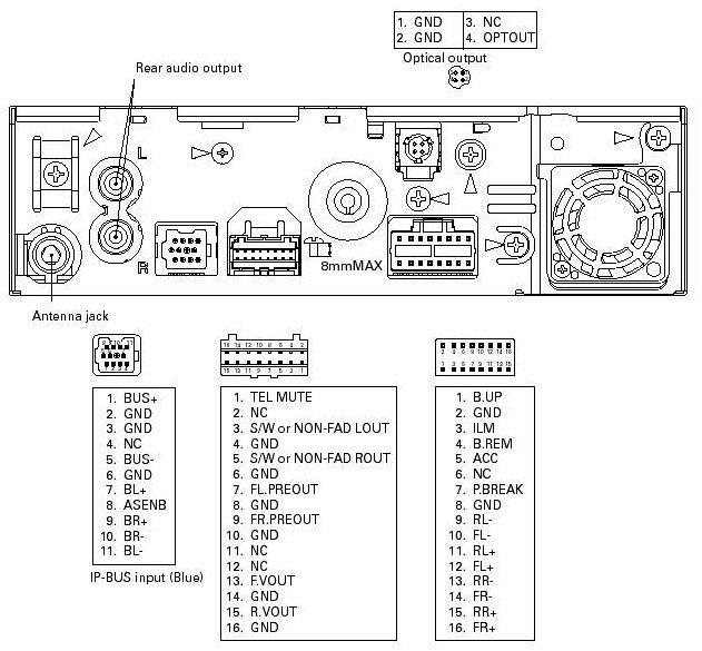 Pioneer Deh 1300mp Wiring Harness Diagram - 89tramitesyconsultas \u2022
