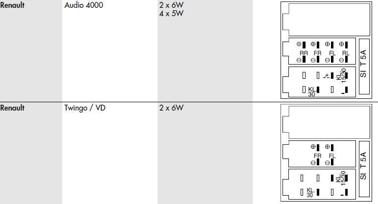 renault scenic 3 wiring diagram