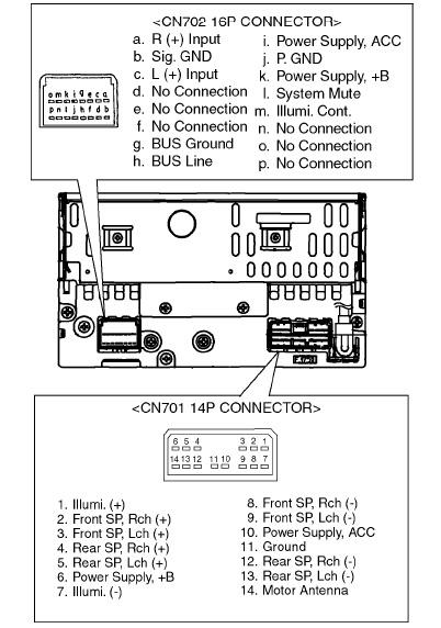 Subaru Electrical Schematics Wiring Diagram