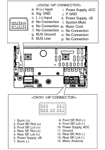 wiring diagram for a car stereo