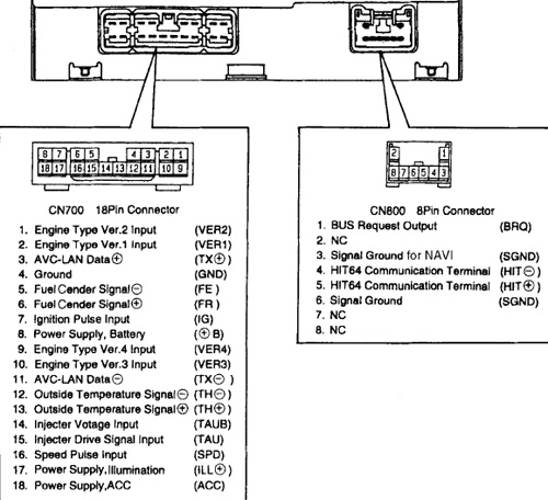 2003 Toyota Highlander Stereo Wiring Wiring Diagram Library