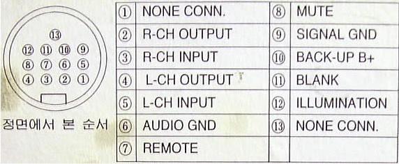 Alpine Car Radio Stereo Audio Wiring Diagram Autoradio connector