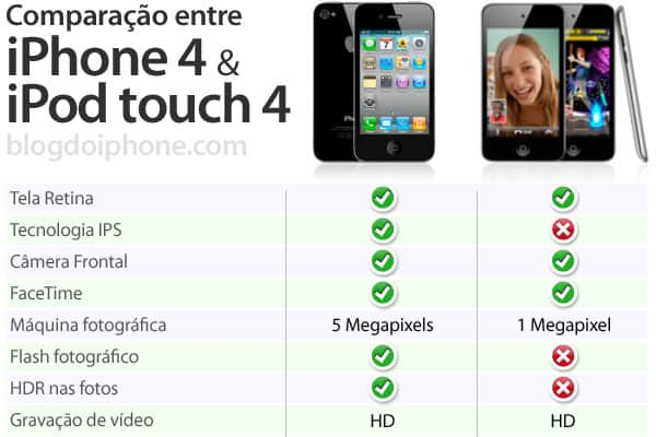 iphone-vs-itouch