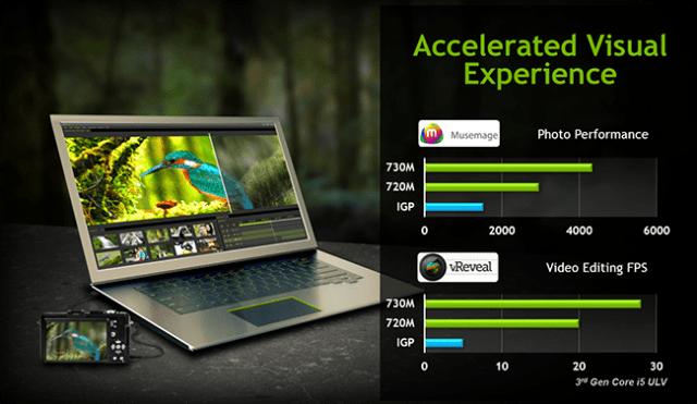 700m-productivity-650px