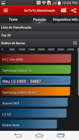 review LG G3 -  antutu