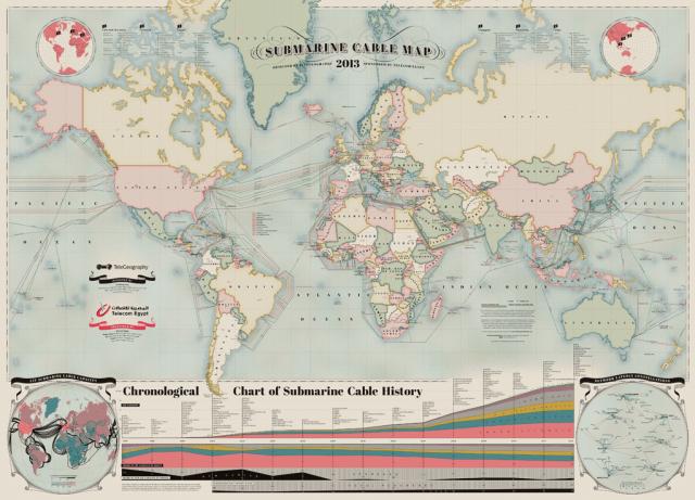 Mapa de cables submarinos 2013