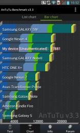 LG Optimus G: Bechmark AnTuTu