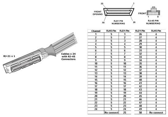 rj25 wiring diagram for connector