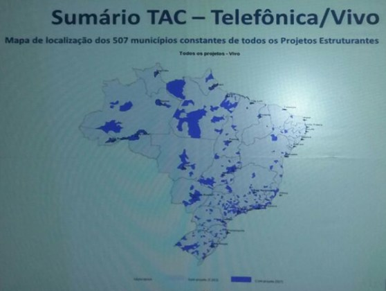 Sumario-TAC-Telefonica-VIVO