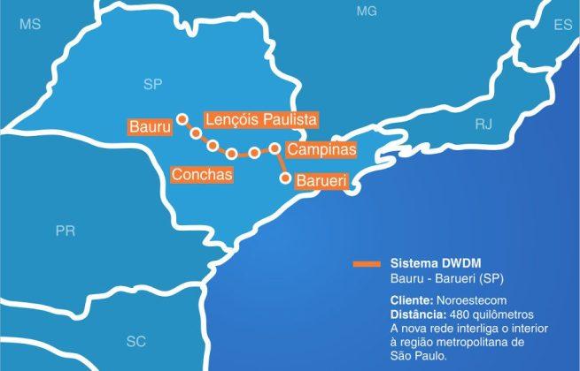 No mapa, a ampliação da rede da Noroeste Telecom, feita pela Padtec.