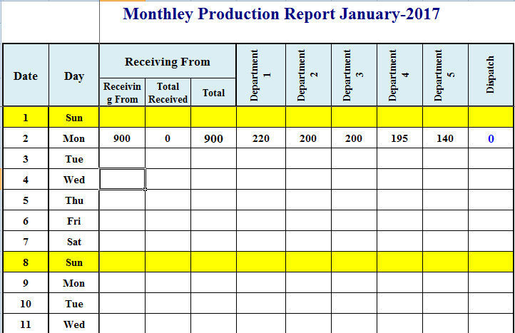 Format of Production Schedule Plan Template in Excel - Project - format for monthly report
