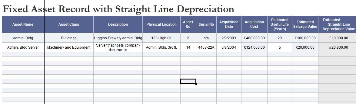 Fixed Asset Depreciation Excel Spreadsheet Template124