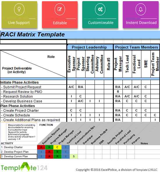 5+ RACI Matrix Template Excel (Project Management) Template124