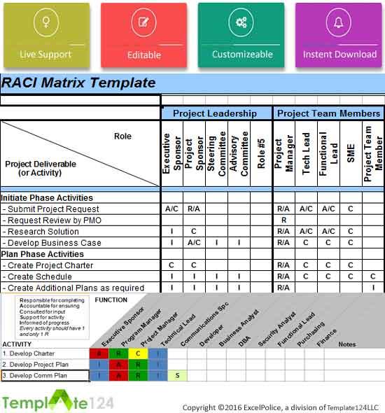 free raci matrix template excel datariouruguay - Raci Template In Excel