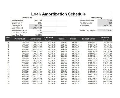 24 Free Loan Amortization Schedule Templates (MS Excel)