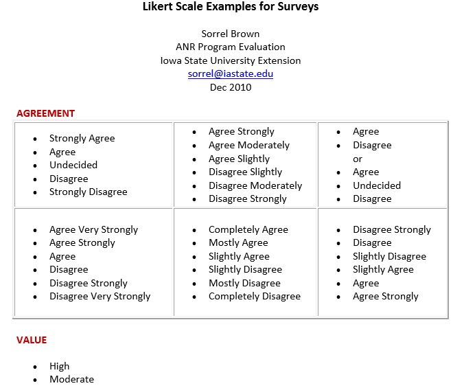 40 Likert Scale Templates For Free - TemplateHub - likert scale template