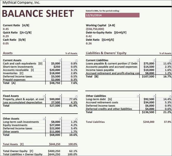 22+ Free Balance Sheet Templates in Excel PDF Word - balance sheet formats