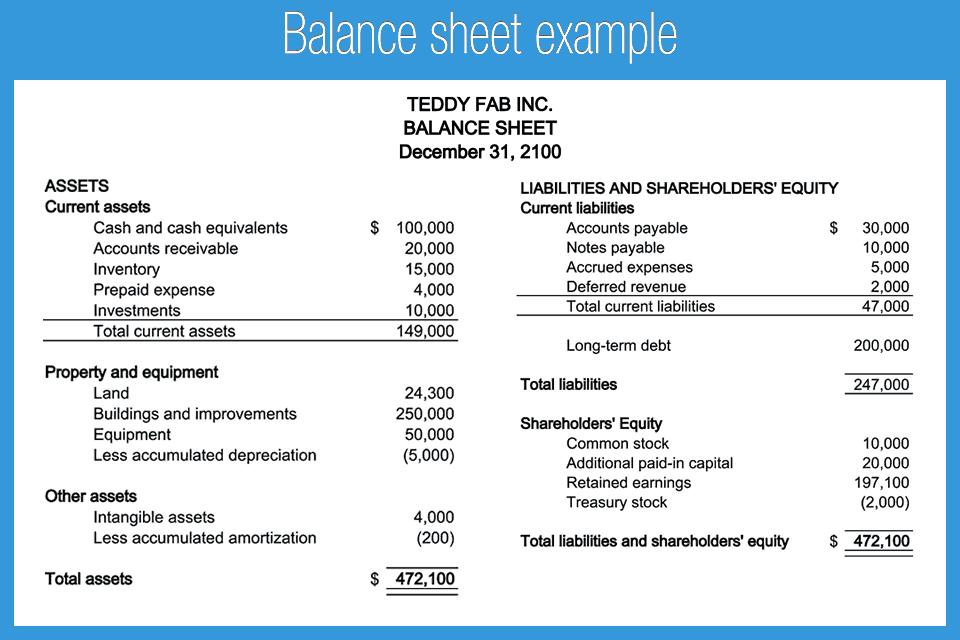 Developing Resume Information Sheet – Professional Balance Sheet