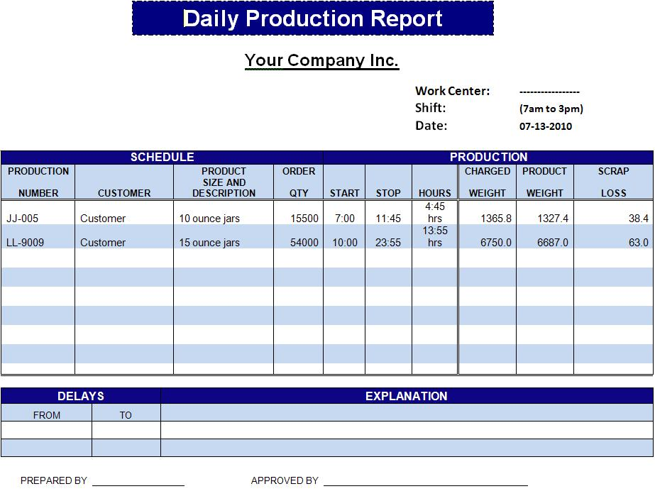 Daily production Report Template - daily production schedule template