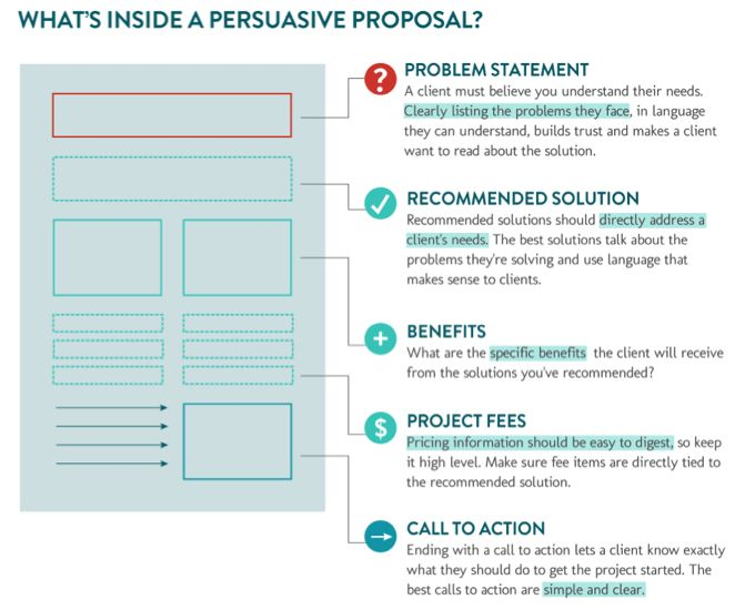 Word-doc-proposal-templates-marketing-proposal-template - marketing proposal templates