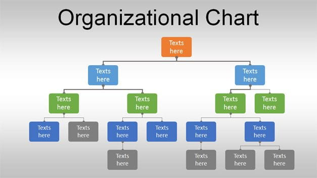 Top 10 Organizational Chart Templates - Company Organisation Chart