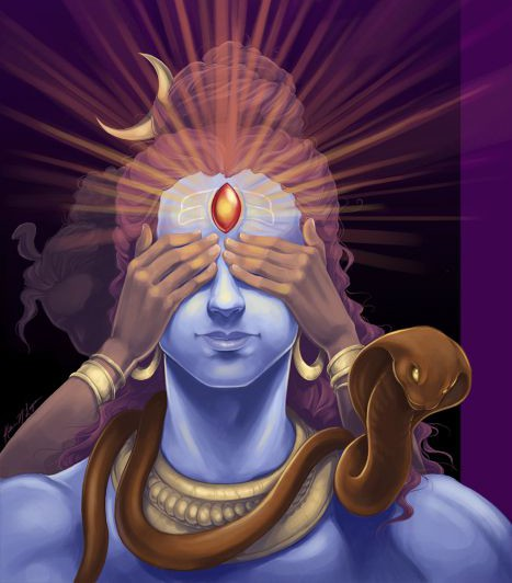 Hanuman Animated Wallpaper The Third Eye Of Lord Shiva Significance And Symbolism