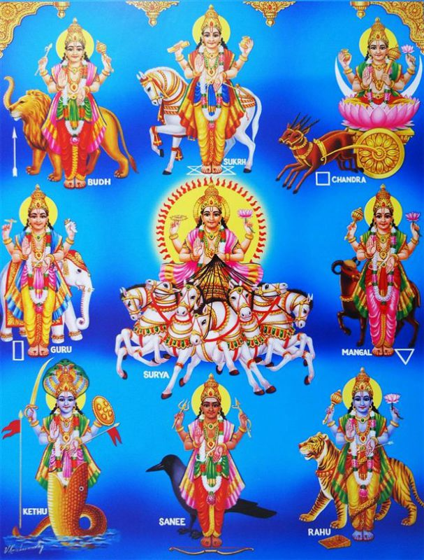 Mercury Hd Wallpaper Navagraha The Nine Planets In Hindu Astrology Effects
