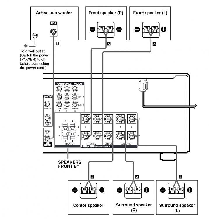 surround sound speakers wiring diagram