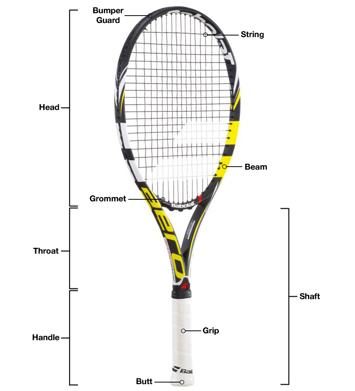 tennis racquet diagram