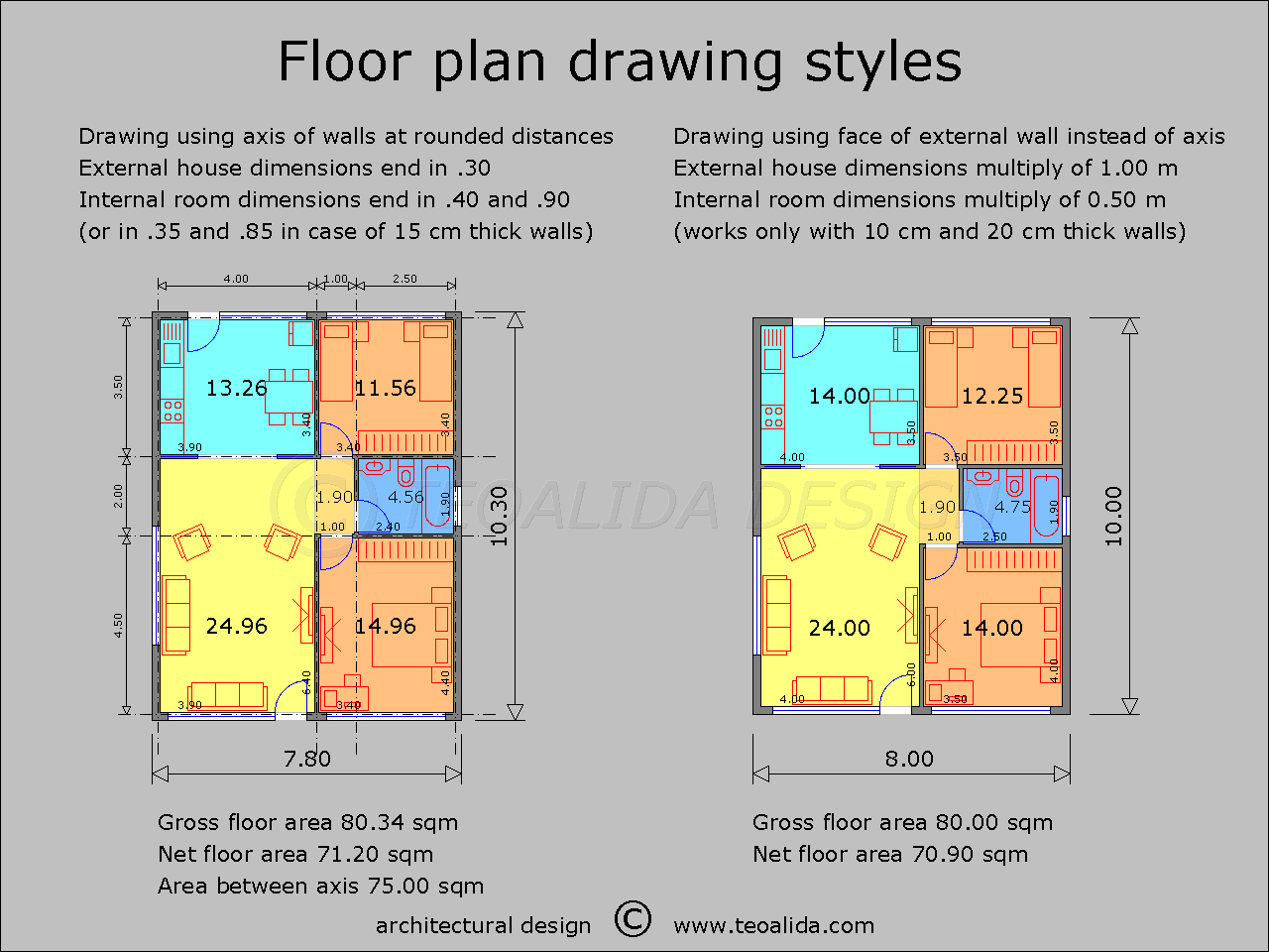 Home layout design rules house design rules for Home design rules