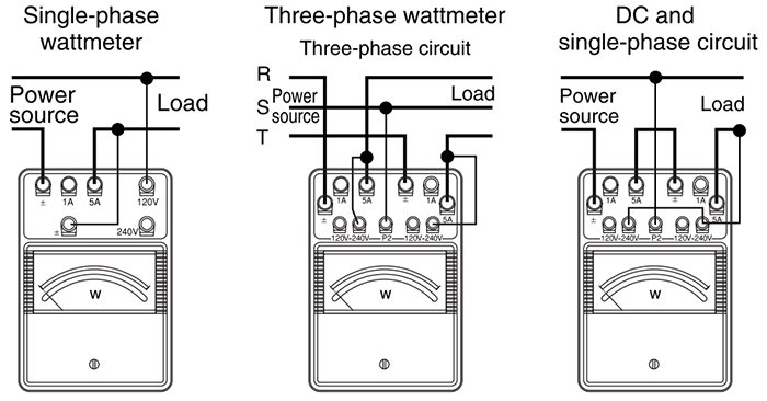 wiring diagram for meter box